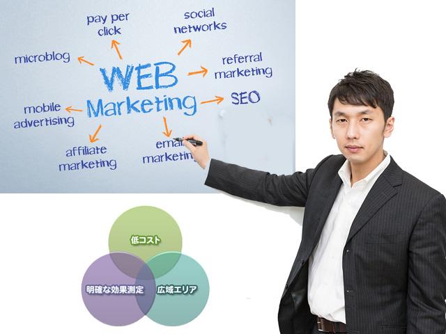 Webマーケティングの特徴とは?-20150326